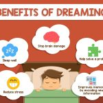 Top 5 advantages to dreaming - dreams are healthy - top supplements to take for dreaming